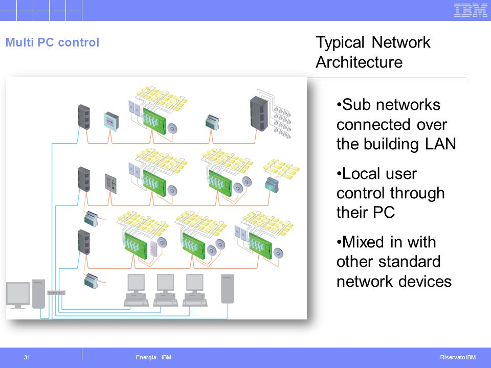 Typical Network Architecture