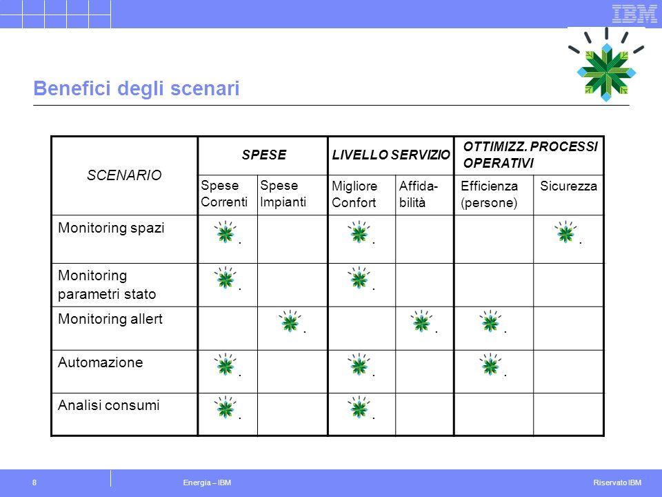 Benefici degli scenari