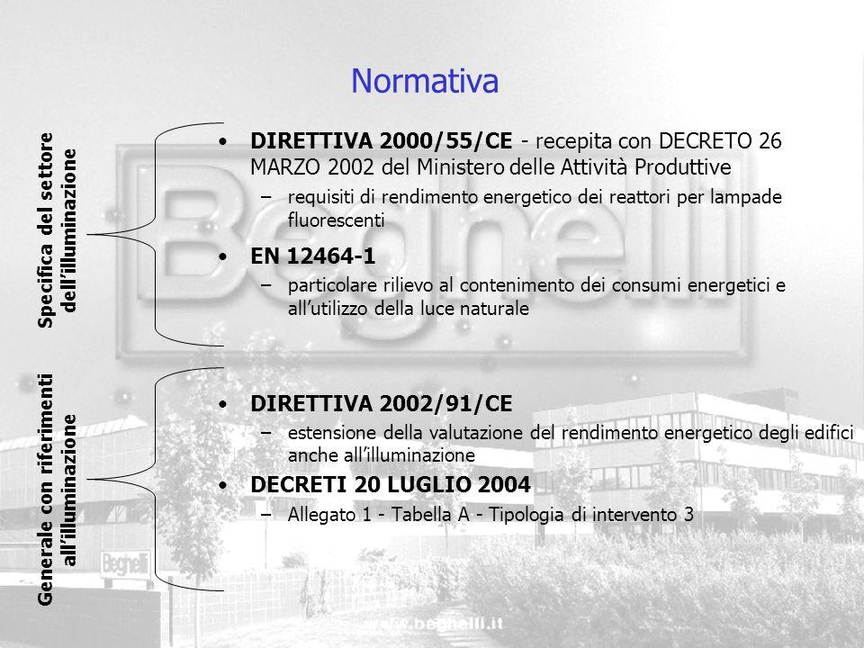 NormativaDIRETTIVA 2000/55/CE - recepita con DECRETO 26 MARZO 2002 del Ministero delle Attività Produttive.
