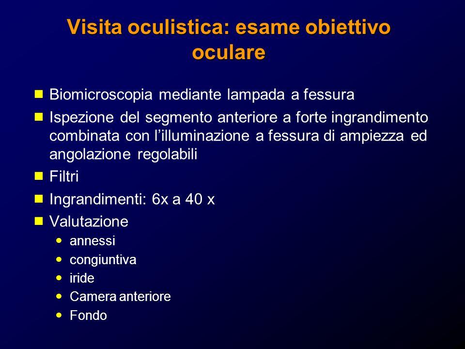 Visita oculistica: esame obiettivo oculare