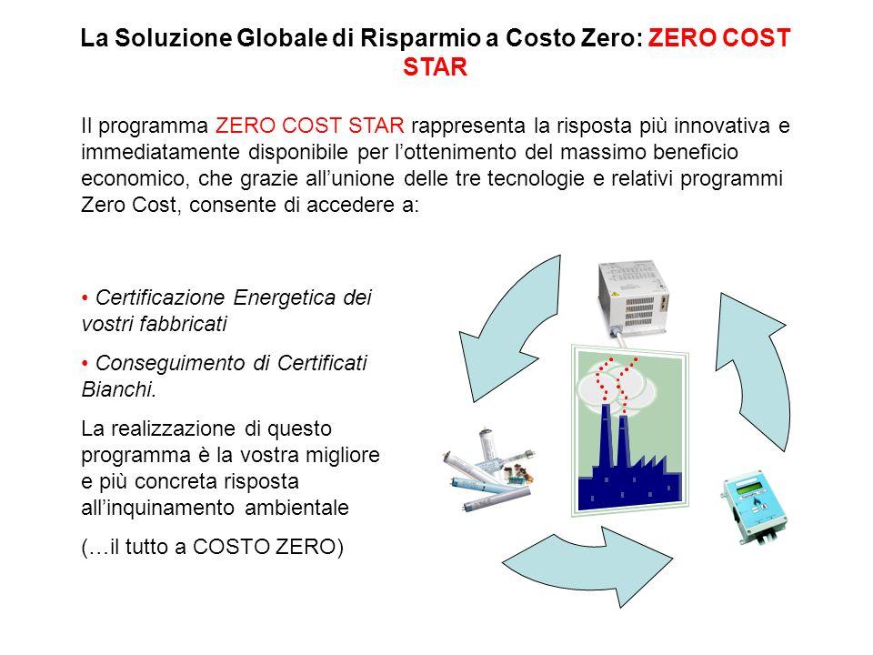 La Soluzione Globale di Risparmio a Costo Zero: ZERO COST STAR