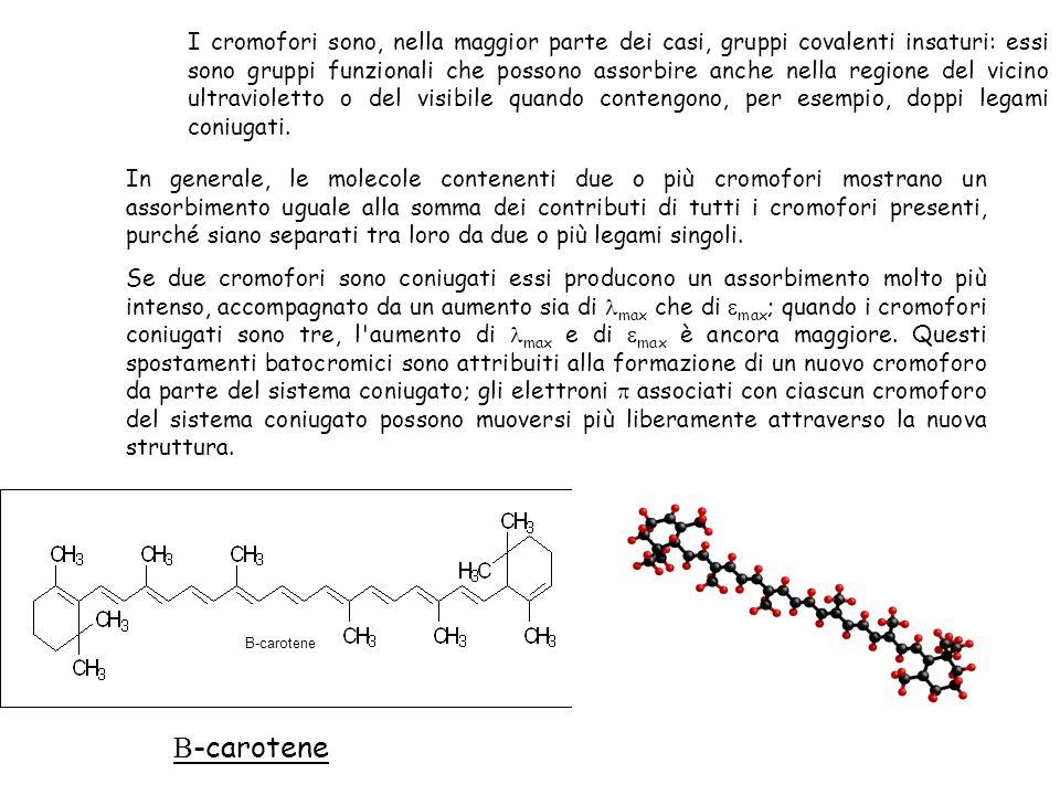 I cromofori sono, nella maggior parte dei casi, gruppi covalenti insaturi: essi sono gruppi funzionali che possono assorbire anche nella regione del vicino ultravioletto o del visibile quando contengono, per esempio, doppi legami coniugati.