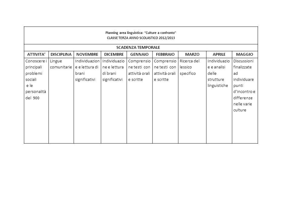 CLASSE TERZA ANNO SCOLASTICO 2012/2013