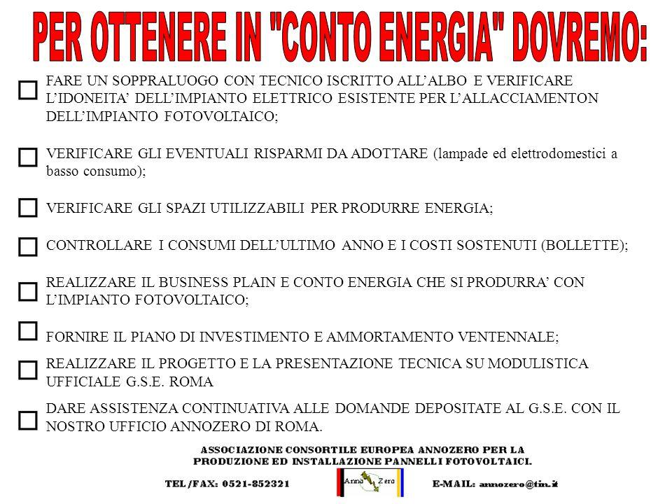 PER OTTENERE IN CONTO ENERGIA DOVREMO: