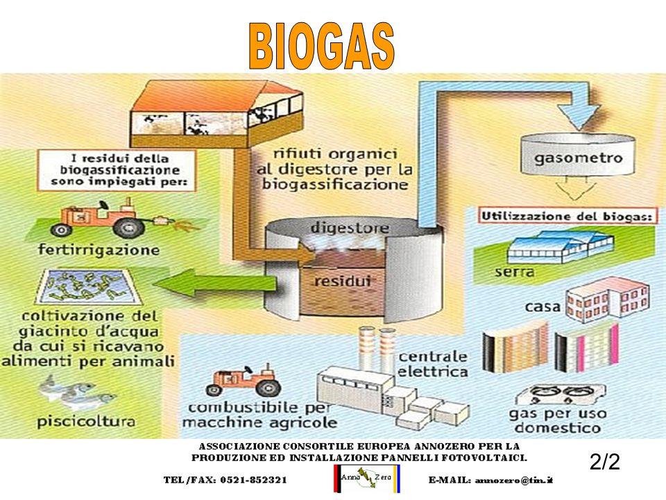 BIOGAS 2/2
