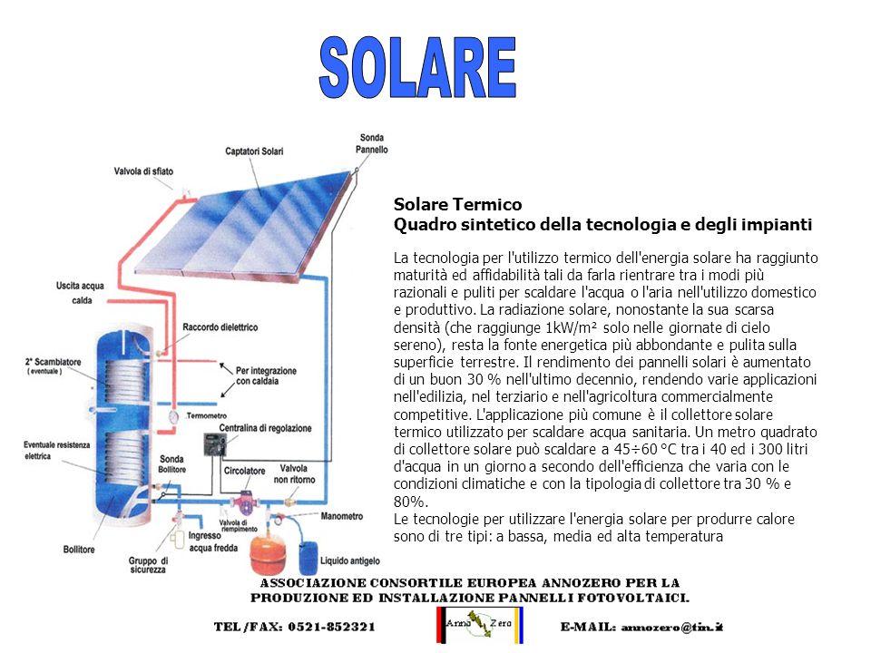 SOLARE Solare Termico. Quadro sintetico della tecnologia e degli impianti.