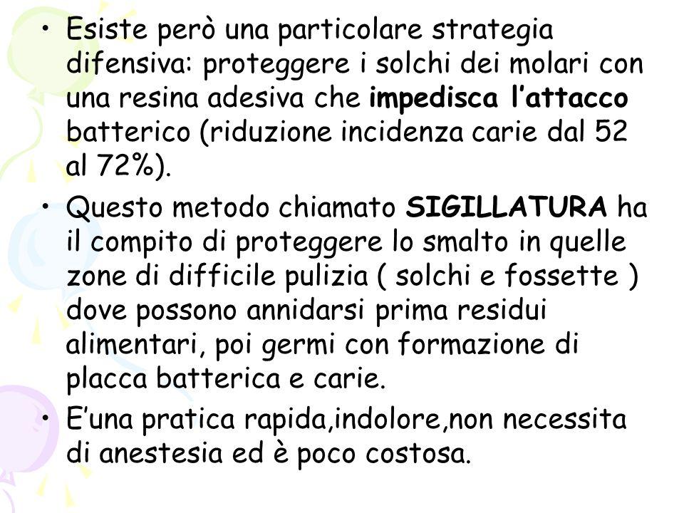 Esiste però una particolare strategia difensiva: proteggere i solchi dei molari con una resina adesiva che impedisca l'attacco batterico (riduzione incidenza carie dal 52 al 72%).