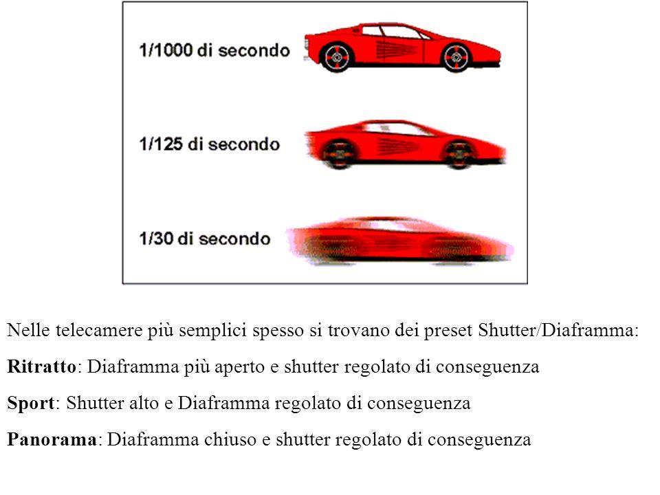 Nelle telecamere più semplici spesso si trovano dei preset Shutter/Diaframma: