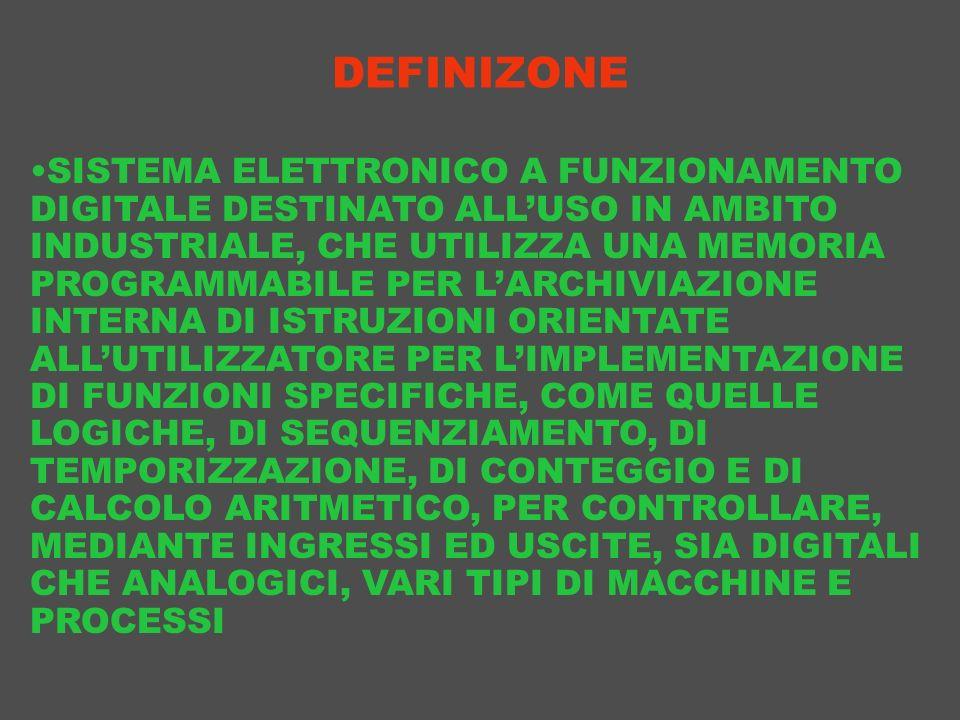 DEFINIZONE