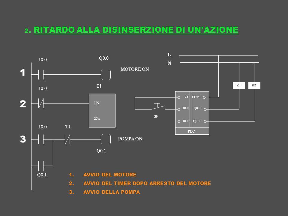 2. RITARDO ALLA DISINSERZIONE DI UN'AZIONE