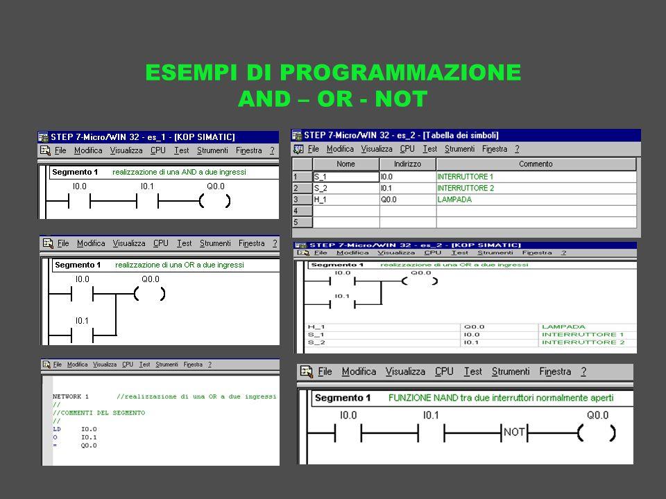 ESEMPI DI PROGRAMMAZIONE AND – OR - NOT
