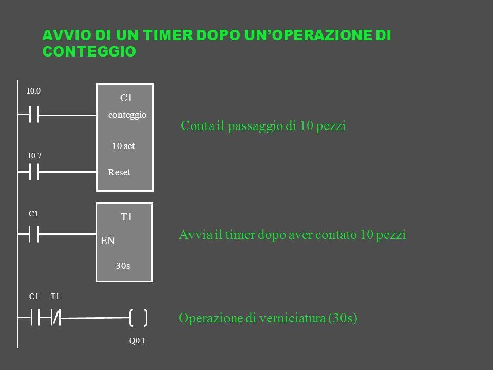 AVVIO DI UN TIMER DOPO UN'OPERAZIONE DI CONTEGGIO