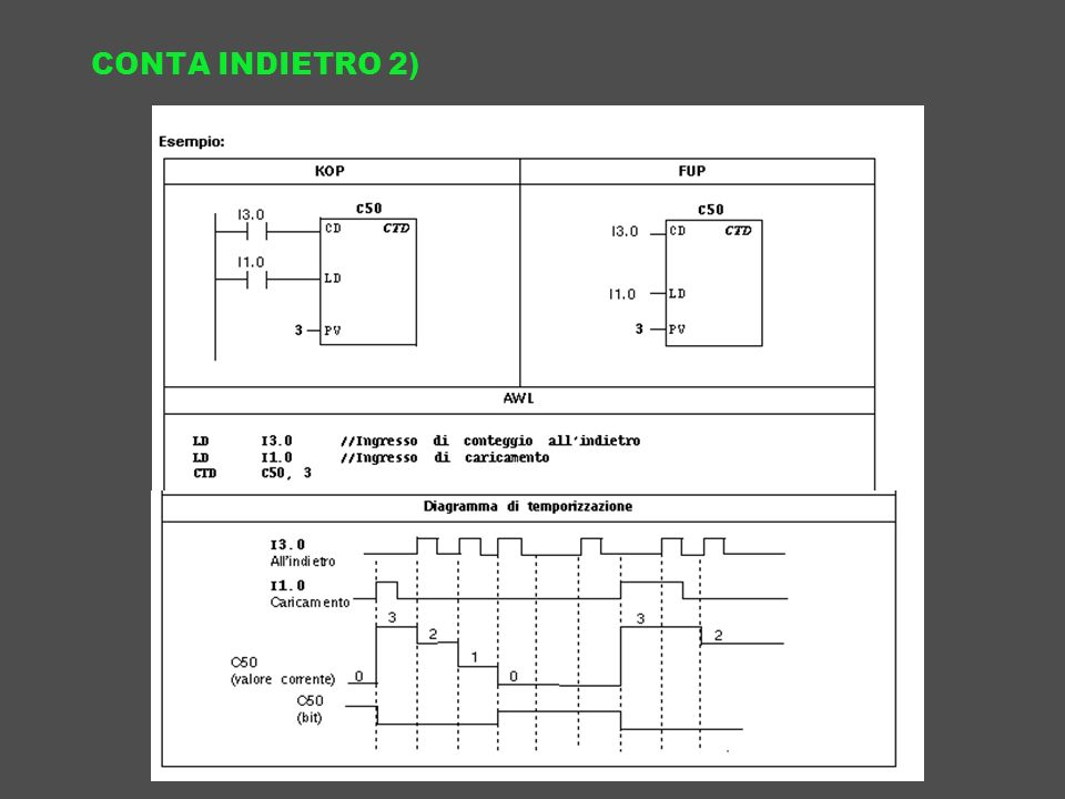 CONTA INDIETRO 2)
