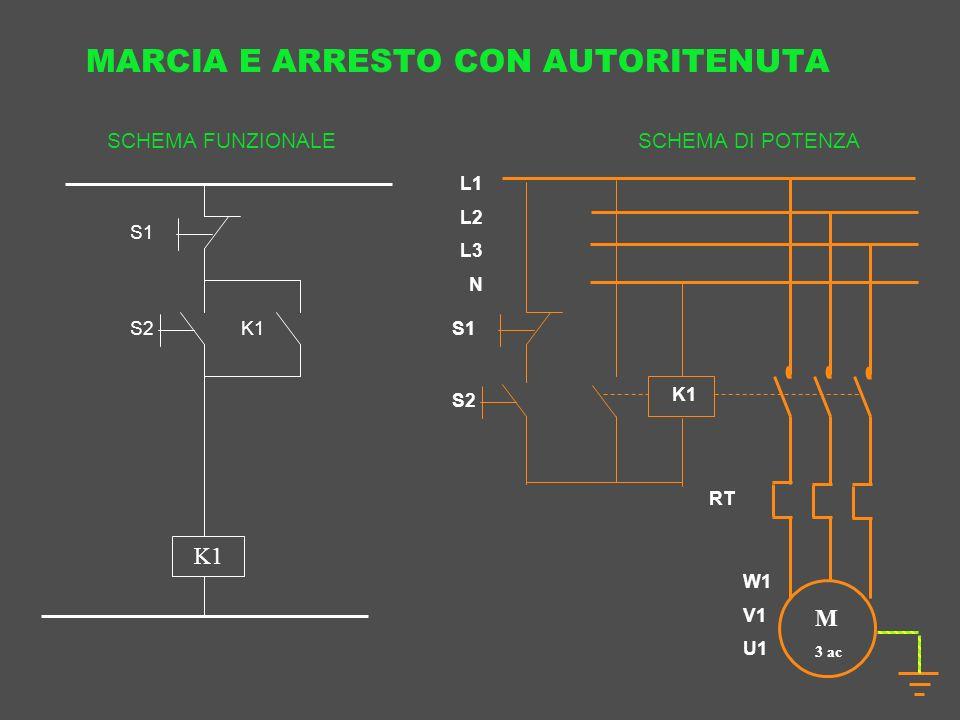 MARCIA E ARRESTO CON AUTORITENUTA