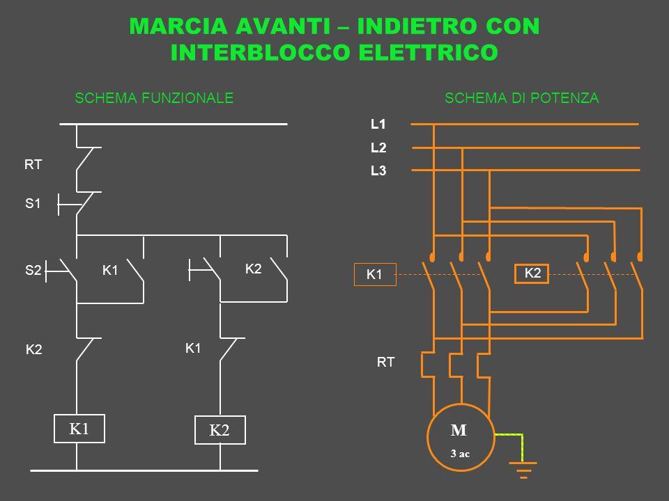 Schema Elettrico Motore Avanti Indietro : Plc programmable logic controller ppt scaricare