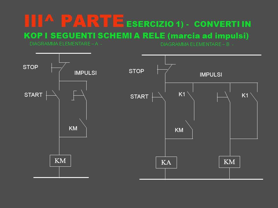 III^ PARTE ESERCIZIO 1) - CONVERTI IN KOP I SEGUENTI SCHEMI A RELE (marcia ad impulsi)