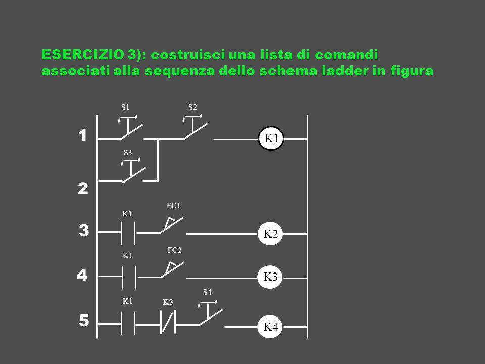ESERCIZIO 3): costruisci una lista di comandi associati alla sequenza dello schema ladder in figura