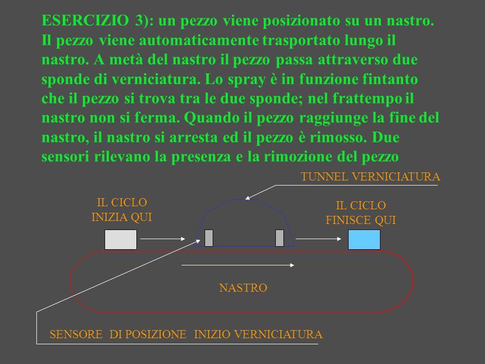 ESERCIZIO 3): un pezzo viene posizionato su un nastro