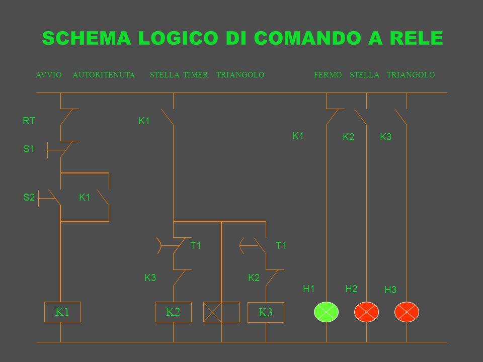 Schema Cablaggio Stella Triangolo : Plc programmable logic controller ppt scaricare