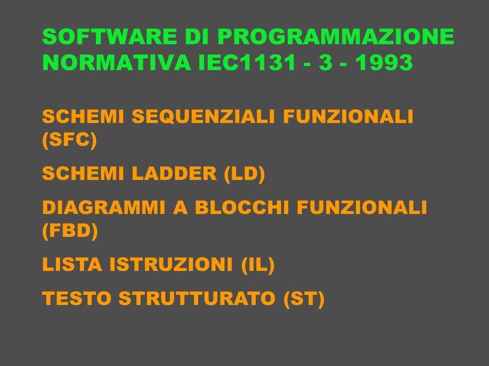 SOFTWARE DI PROGRAMMAZIONE NORMATIVA IEC1131 - 3 - 1993