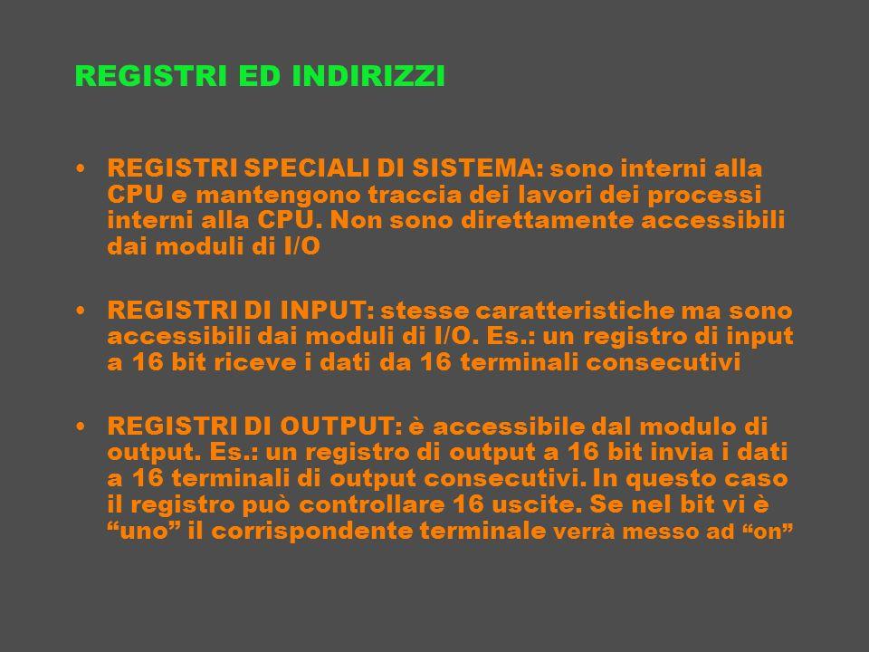 REGISTRI ED INDIRIZZI