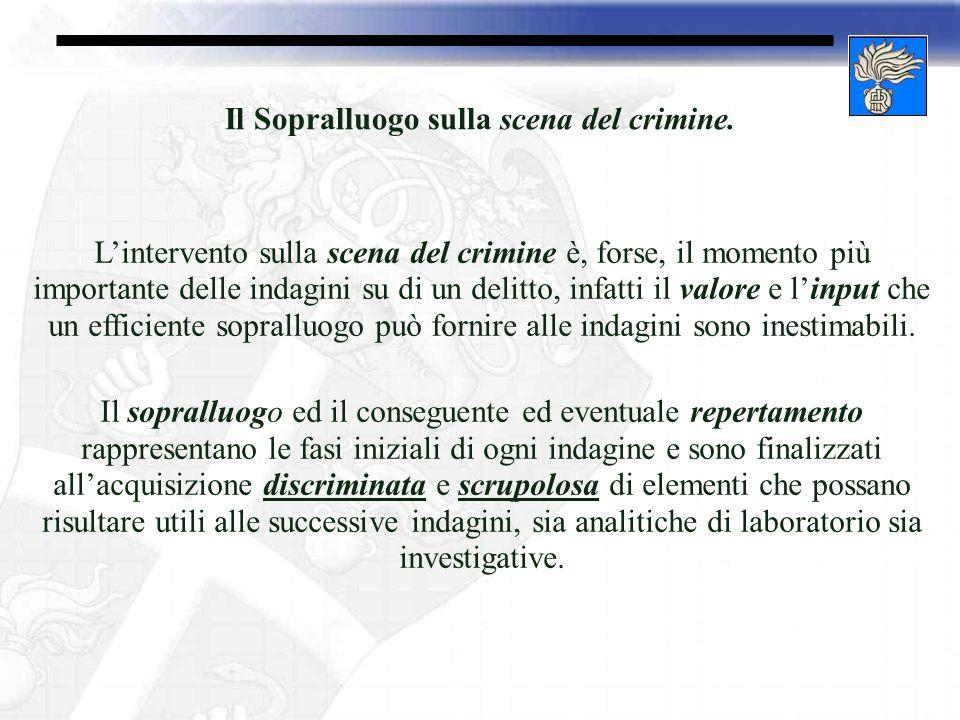Il Sopralluogo sulla scena del crimine.