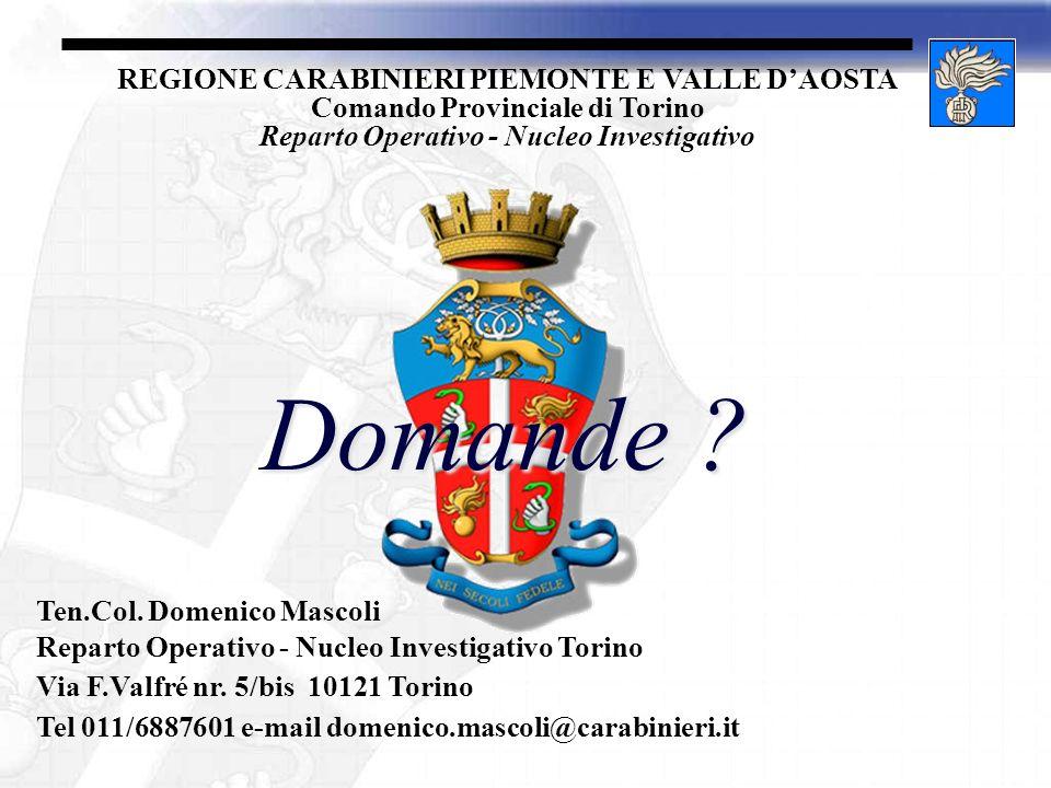 Reparto Operativo - Nucleo Investigativo