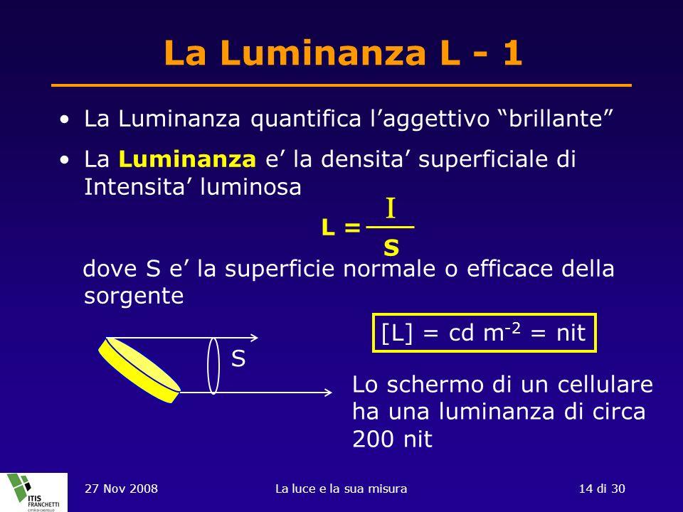 La Luminanza L - 1 I La Luminanza quantifica l'aggettivo brillante