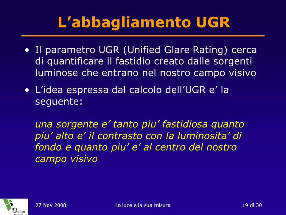 L'abbagliamento UGR