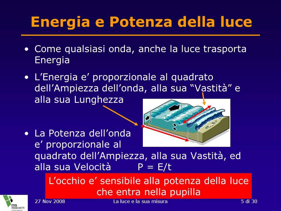 Energia e Potenza della luce