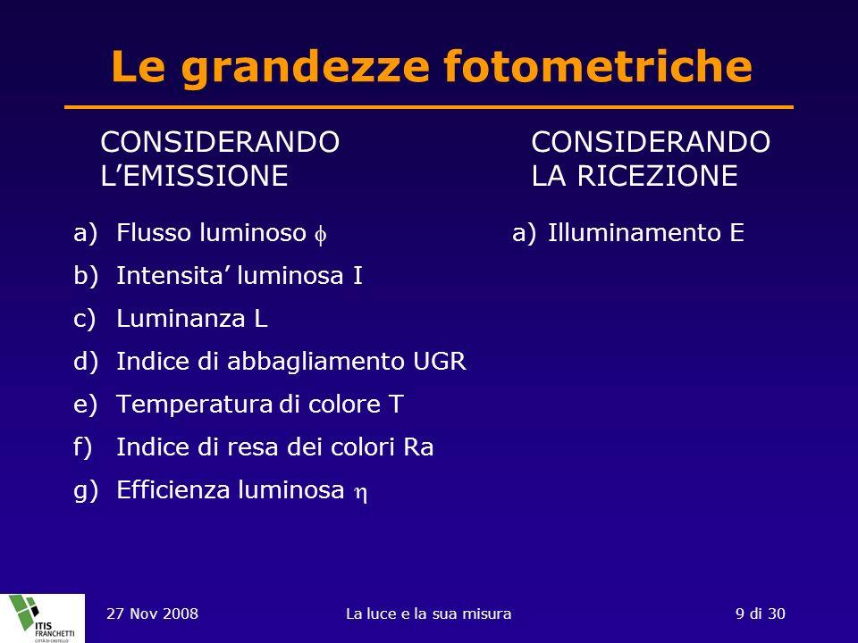 Le grandezze fotometriche
