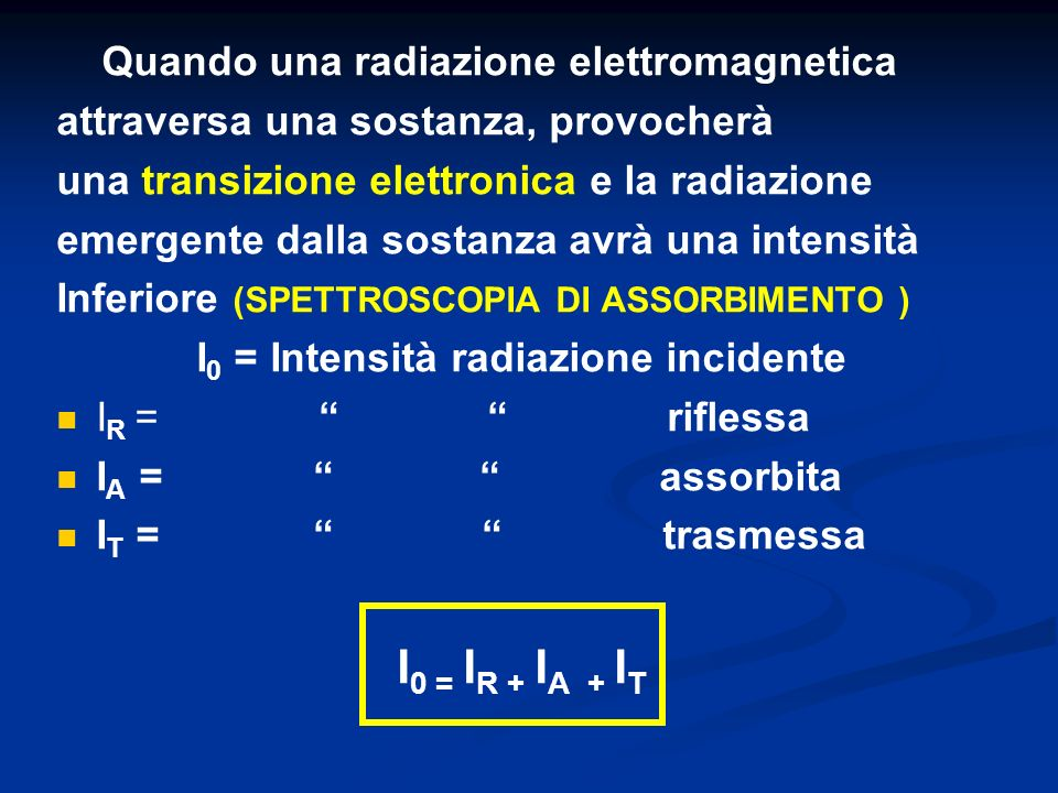 I0 = Intensità radiazione incidente