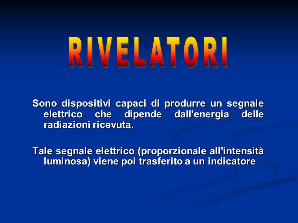 RIVELATORI Sono dispositivi capaci di produrre un segnale elettrico che dipende dall energia delle radiazioni ricevuta.