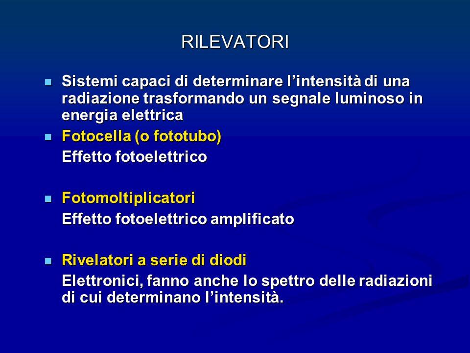 RILEVATORI Sistemi capaci di determinare l'intensità di una radiazione trasformando un segnale luminoso in energia elettrica.