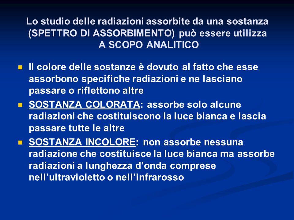Lo studio delle radiazioni assorbite da una sostanza (SPETTRO DI ASSORBIMENTO) può essere utilizza A SCOPO ANALITICO