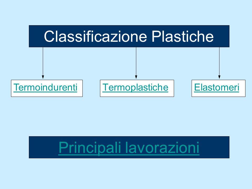 Classificazione Plastiche
