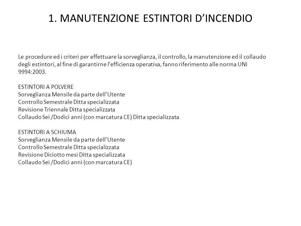 1. MANUTENZIONE ESTINTORI D'INCENDIO