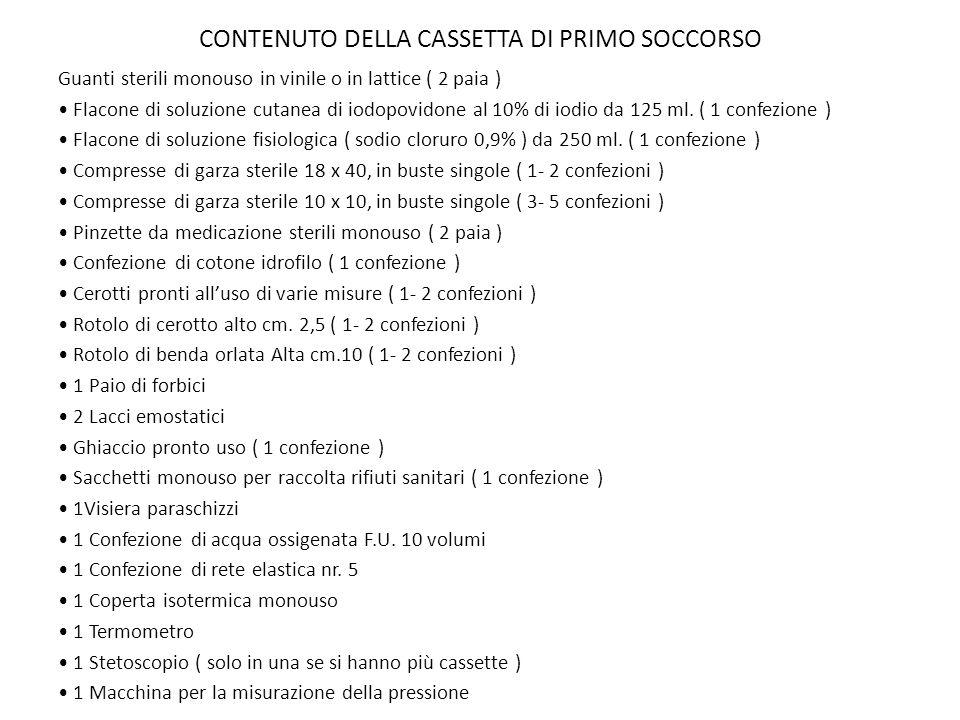CONTENUTO DELLA CASSETTA DI PRIMO SOCCORSO