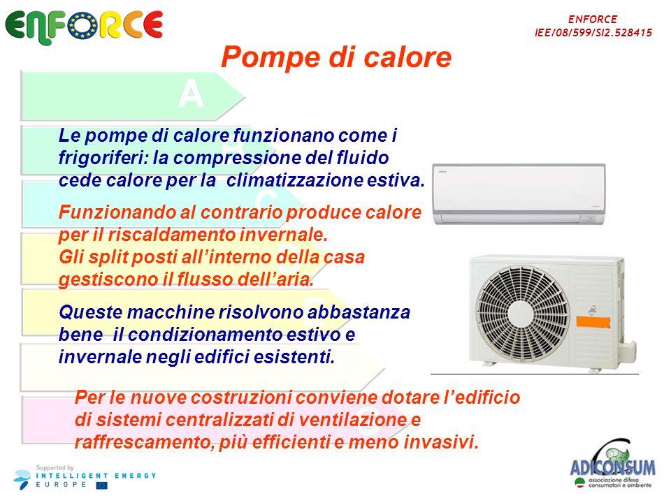 Pompe di caloreLe pompe di calore funzionano come i frigoriferi: la compressione del fluido cede calore per la climatizzazione estiva.