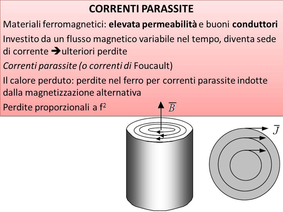 CORRENTI PARASSITE Materiali ferromagnetici: elevata permeabilità e buoni conduttori.