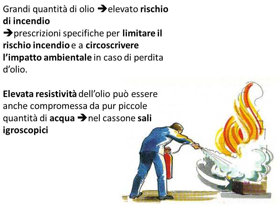 Grandi quantità di olio elevato rischio di incendio