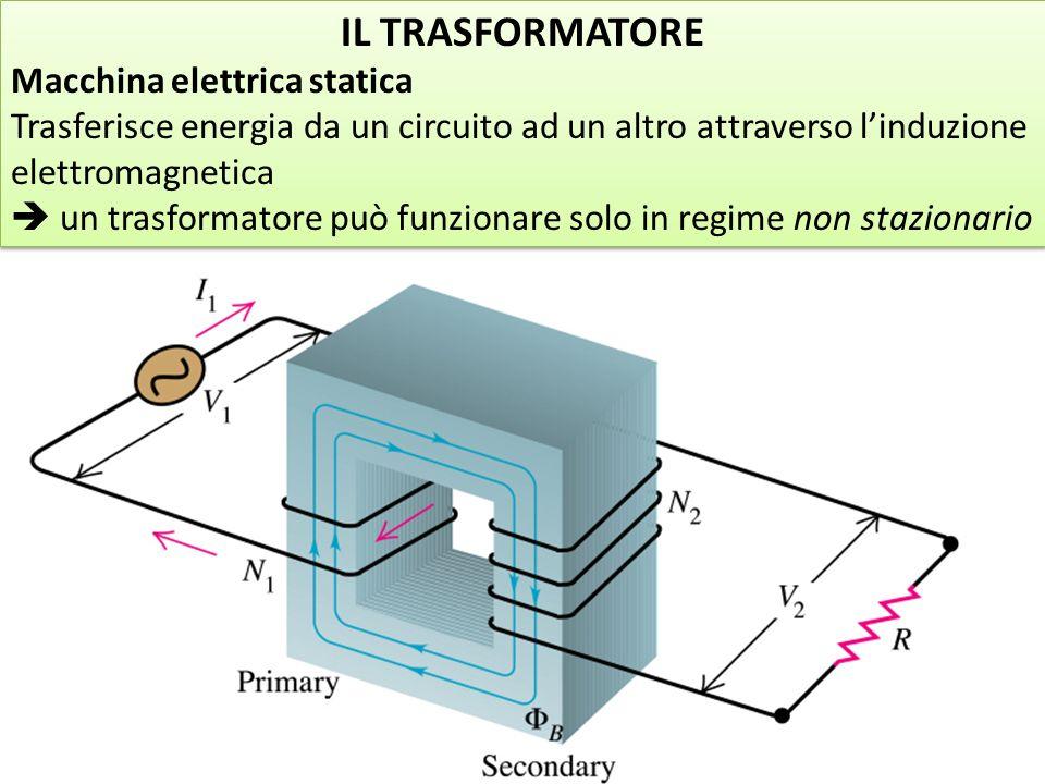 IL TRASFORMATORE Macchina elettrica statica