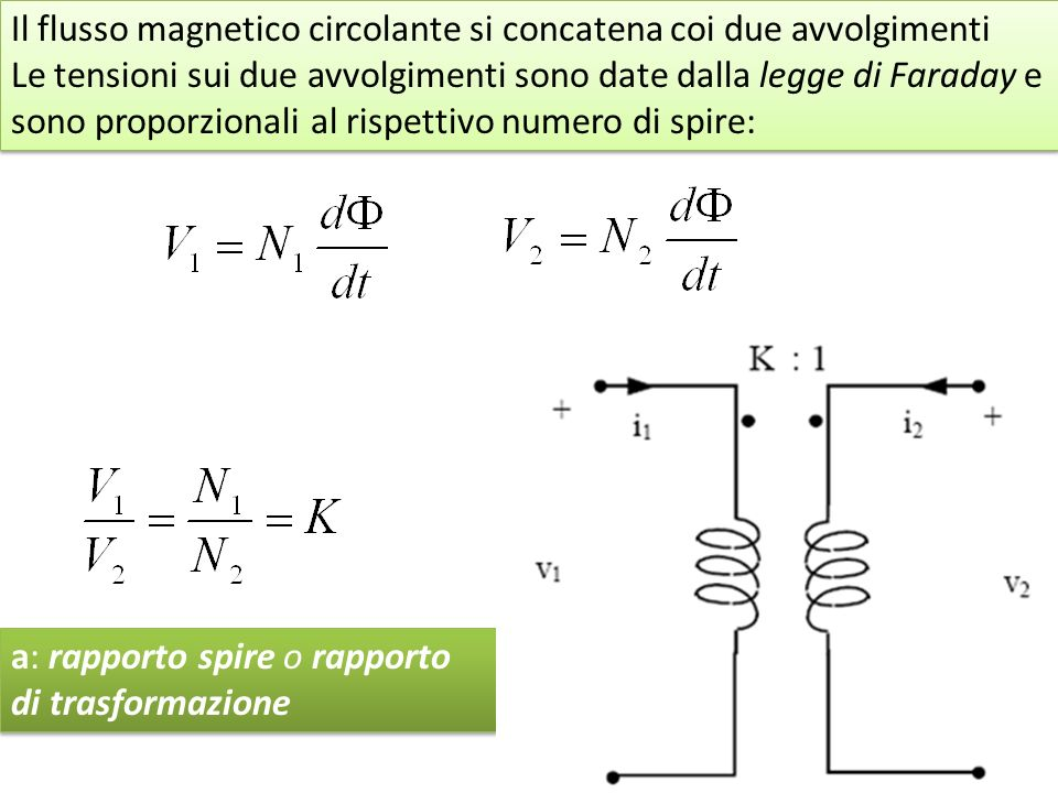Il flusso magnetico circolante si concatena coi due avvolgimenti