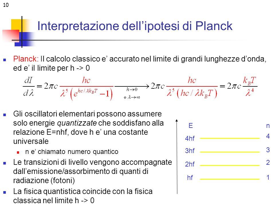 Interpretazione dell'ipotesi di Planck
