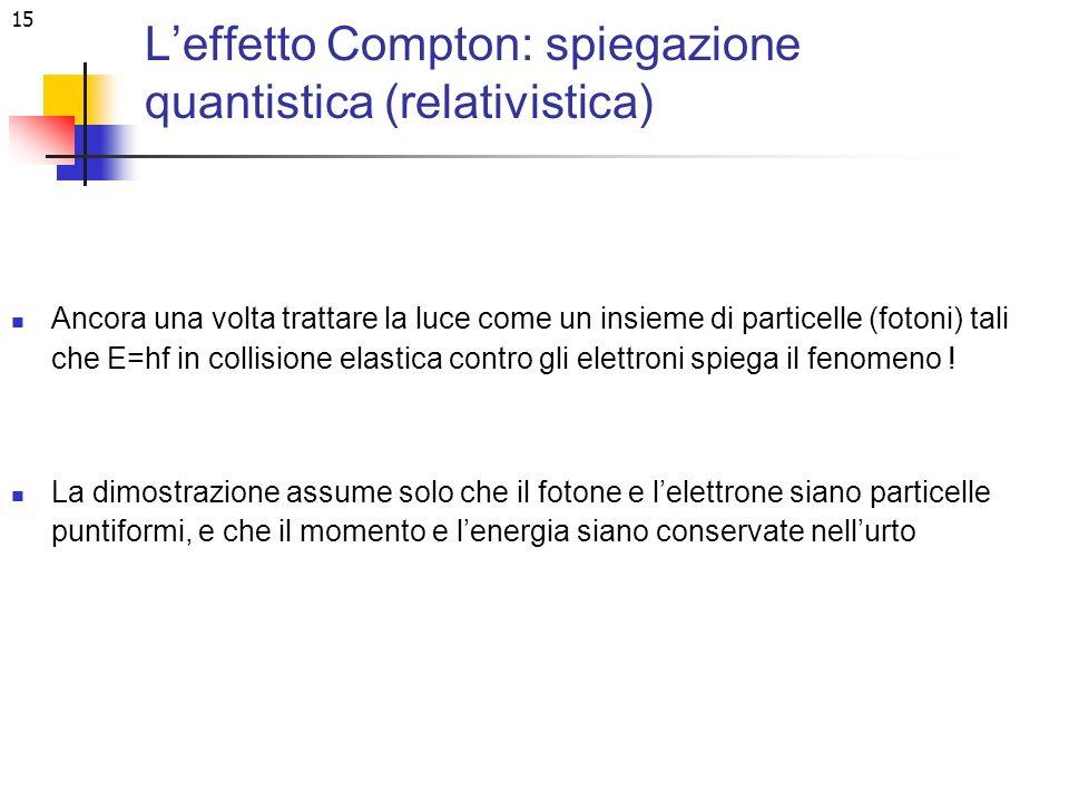 L'effetto Compton: spiegazione quantistica (relativistica)