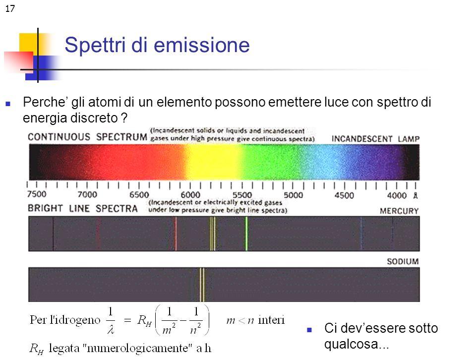 Spettri di emissione Perche' gli atomi di un elemento possono emettere luce con spettro di energia discreto