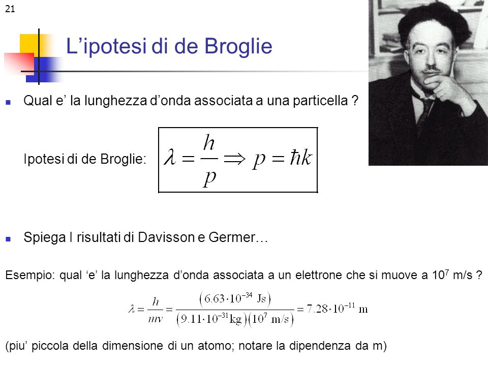 L'ipotesi di de Broglie