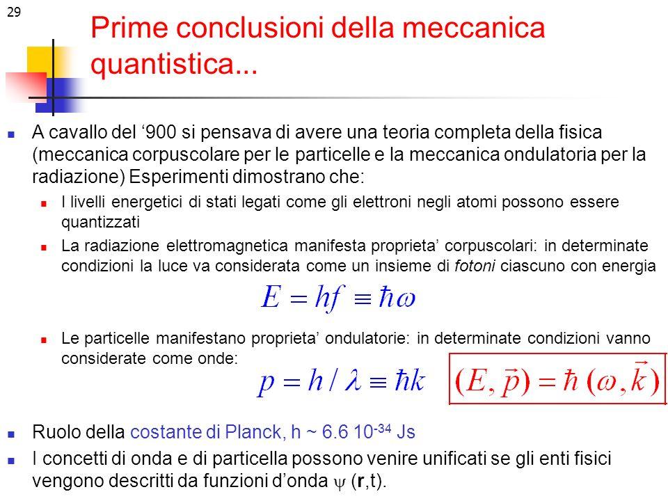 Prime conclusioni della meccanica quantistica...