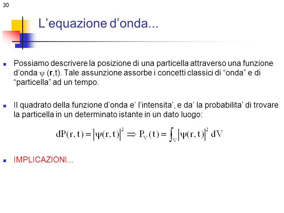 L'equazione d'onda...