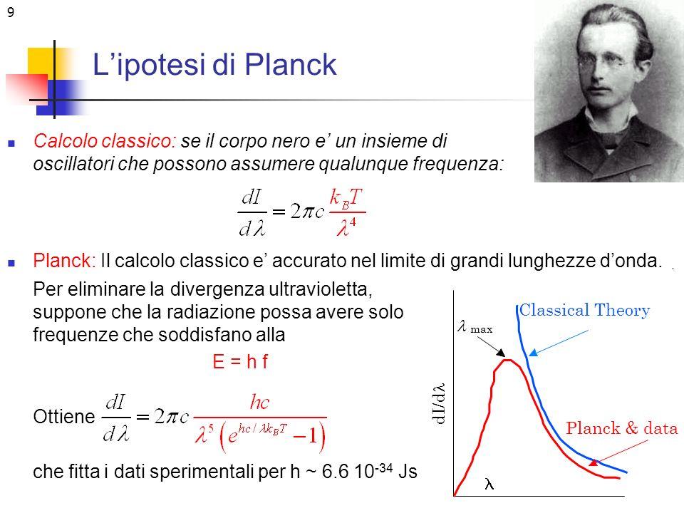L'ipotesi di Planck Calcolo classico: se il corpo nero e' un insieme di oscillatori che possono assumere qualunque frequenza: